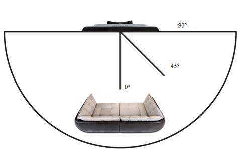 LCD телевизор - угол обзора